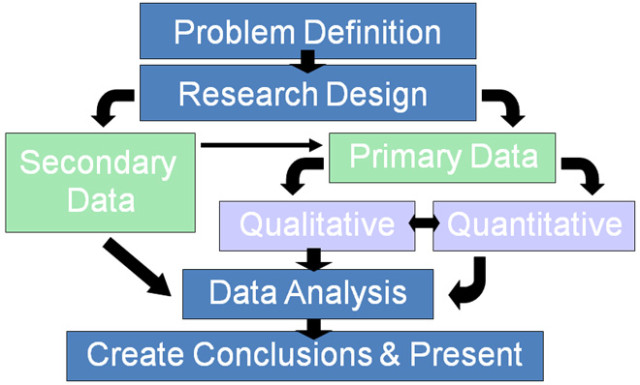 marketing-research02