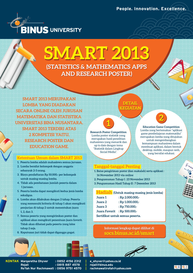 SMART 2013