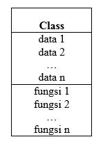 class - jeklin 1