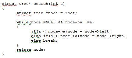 Implementasi Delete pada Binary Search Tree
