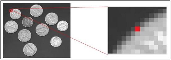 Gradient Vector ( Part 1 )