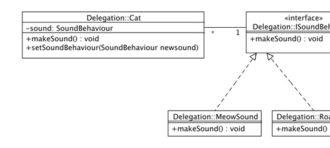 Penggunaan Format Pertukaran Data Javascript Object Notation (JSON)