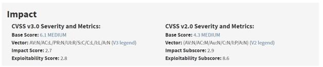 Mengenal Istilah Common Vulnerability Scoring System