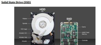 Perkembangan Solid State Drive (SSD)